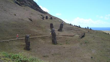 Scale of Moai